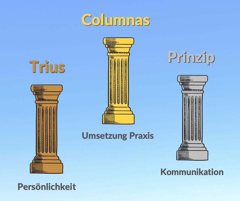 fest-verankert-trius-columnas-prinzip